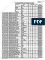 Relación total de preseleccionados Beca 18