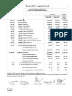 Bangladesh q2 Report 2020 Tcm244 553471 En