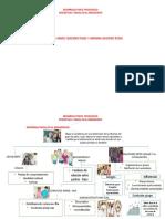 desarrollo social en el adolescencia cap 8 punto 5 de Adriana y Marly Quiceno Rojas