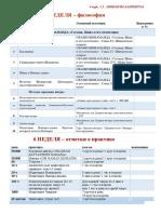 6 НЕДЕЛЯ - 6 курс, 3.1. Шиваизм Каништха.pdf