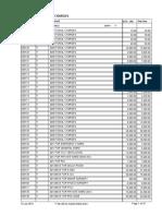 Rate List - IGIMS.pdf