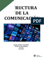 APUNTES ESTRUCTURA DE LA COMUNICACIÓN