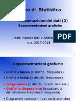 05-RAPPRESENTAZIONI-GRAFICHE