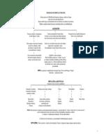 Diagrama de Meditação de HPB