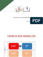 Clase de Física 3ro Equilibrio térmico