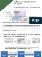 Chap I systèmes embarqués et microprocesseurs.pptx