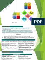 ppt-uc-17-02-18.pdf