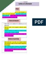 Proposito evidencia criterios.docx