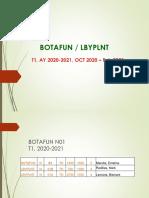 INTRODUCTION TO BOTANY.pdf