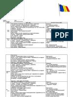Activitate săptamâna a11a (1).doc