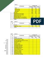 Pengiriman Material Tanjung Balai-V2(1)
