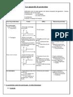 300005402-Appareils-de-Protection.pdf