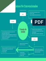 Mecanismos No Convencionales de la ONU.pdf