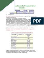 Determinación de la Conductividad Eléctrica.docx