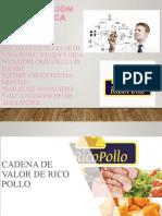 rico-pollo-diapositivas FINAL.pptx