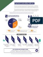AZECA Child Care Infographic FINAL