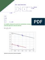 Extracción S-L Método Gráfico