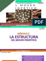 MODULO 2. La Estructura del Mover Prófetico