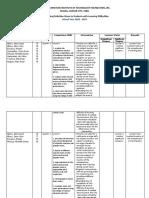 intervention-plan- Grade 10 2018-2019.docx