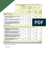 Presupuesto de Elaboración - Pgirp