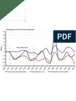 EFC Accounts Summary Profit Loss Graph January 2011