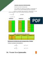 metodo de asignación igual 4 evaluación de proporciones