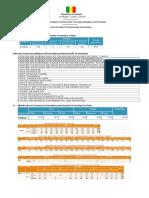 données stat DFPT ANSD-ok