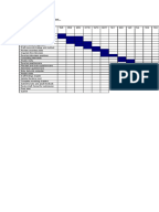 vrin analysis starbucks Vrio analysis of starbucks starbucks company timeline resources and capabilities v r i o global presence - market research.