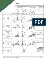 2 bis - Bilan liaisons mecanique v MC