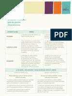 diplomado-memoria-tabla-sintesis-12-miradas-pero-dos-grandes-interpretaciones-modulo2.pdf