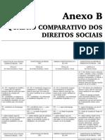 AnexoB.pdf