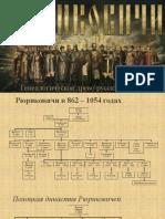 Русские князья.pptx