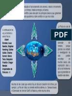 Mapa Conseptual sobre la Física.pptx