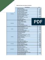 Tabela-Precos_CIS_2019-2 (1)