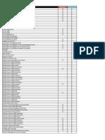 TechNet_Product_List