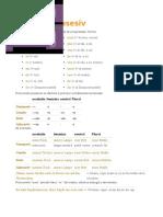 Pronume Posesiv Exemple