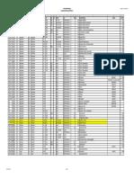 NORM_SDP_DWG08.10.2016-Layer-ausschalten