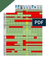 Data Loggers Selection Guide V3 June 2020.docx