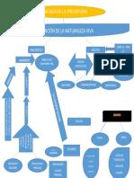 E1_MP_SEPTIEMBRE_DANIELACORTES.PDF.pdf