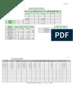 Fort St. John 2020 Building Statistic Report