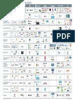 B2C Digital Giants Poster from IMD 2020