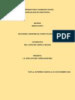 INFOGRAMA SOP.pdf