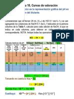 Explicación_Práctica 10, Curvas de valoración ácido-base 2020 (1).pdf