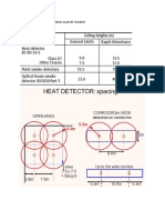 Smoke detector  desing guidelaines as per BS standard