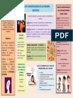 Infografia OVI-Aspectos Neuropsicologicos