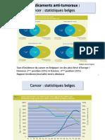 09 Anti-tumoraux 2020.pdf