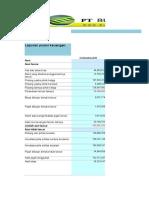 Annisa Firdausi N_19812144014_ B19_Analisis PT BUMI RESOURCES CHAPTER 3.xlsx