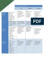 Módulo II Administración de cuenta de Windows.docx