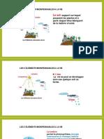 cours ecologie 2.pdf