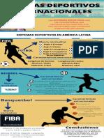 Infografía con línea de tiempo de deportes dorado y verde azulado